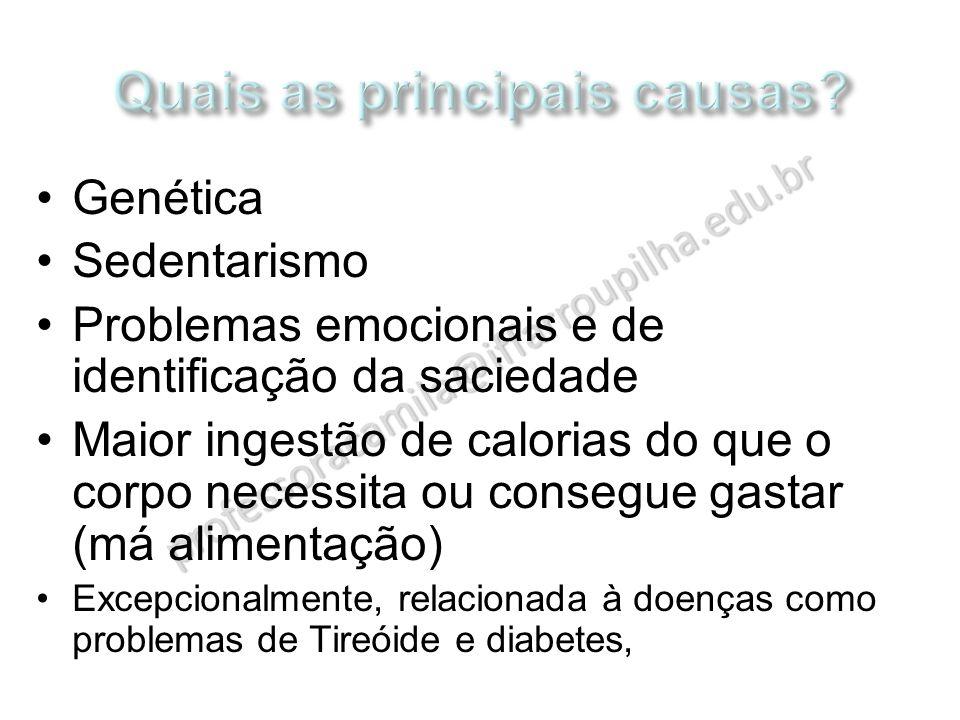 professoracamila@iffarroupilha.edu.br Genética Sedentarismo Problemas emocionais e de identificação da saciedade Maior ingestão de calorias do que o corpo necessita ou consegue gastar (má alimentação) Excepcionalmente, relacionada à doenças como problemas de Tireóide e diabetes,