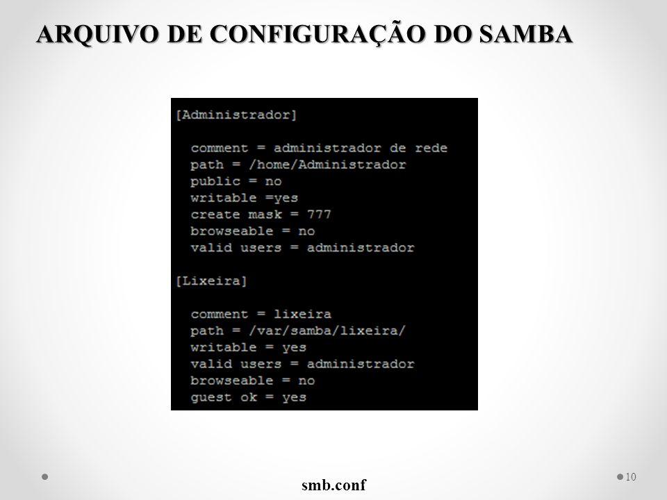 smb.conf 10 ARQUIVO DE CONFIGURAÇÃO DO SAMBA