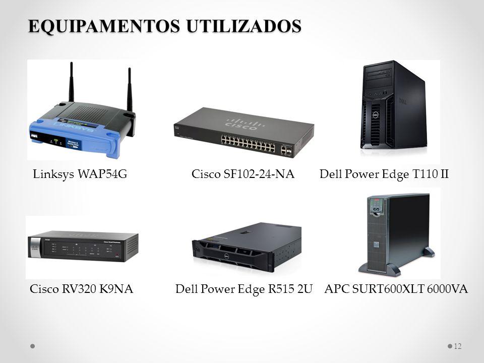 EQUIPAMENTOS UTILIZADOS 12 Linksys WAP54GCisco SF102-24-NADell Power Edge T110 II Dell Power Edge R515 2UCisco RV320 K9NA APC SURT600XLT 6000VA