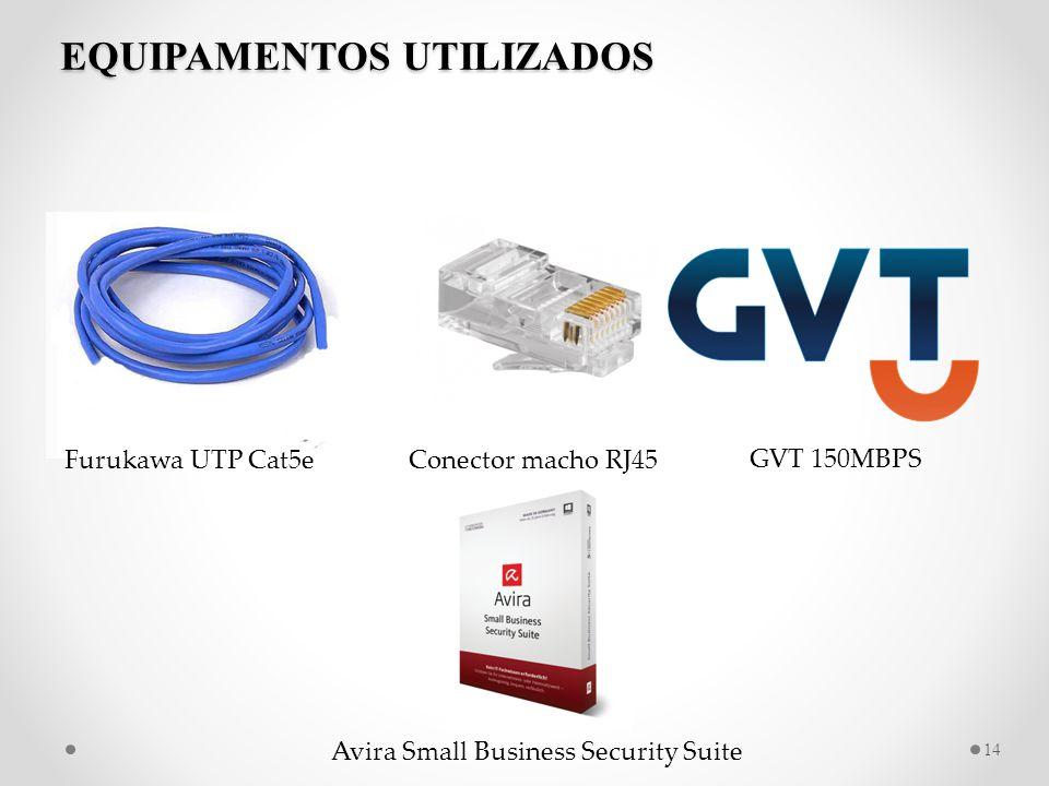EQUIPAMENTOS UTILIZADOS 14 Furukawa UTP Cat5eConector macho RJ45 GVT 150MBPS Avira Small Business Security Suite
