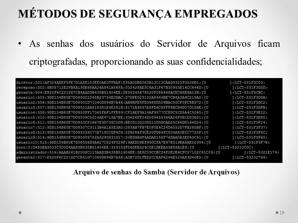 MÉTODOS DE SEGURANÇA EMPREGADOS As senhas dos usuários do Servidor de Arquivos ficam criptografadas, proporcionando as suas confidencialidades; 19 Arq