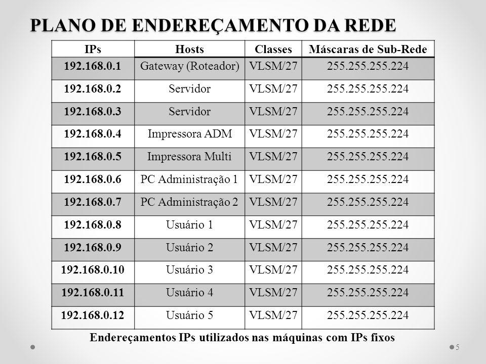 PLANO DE ENDEREÇAMENTO DA REDE IPsHostsClassesMáscaras de Sub-Rede 192.168.0.1Gateway (Roteador)VLSM/27255.255.255.224 192.168.0.2ServidorVLSM/27255.2