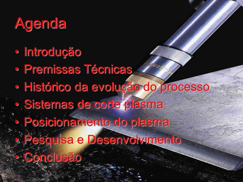 Agenda IntroduçãoIntrodução Premissas TécnicasPremissas Técnicas Histórico da evolução do processoHistórico da evolução do processo Sistemas de corte