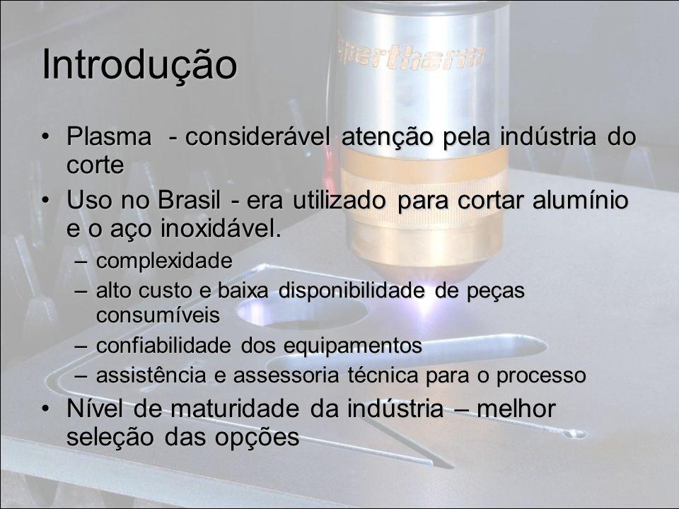 Introdução Plasma - considerável atenção pela indústria do cortePlasma - considerável atenção pela indústria do corte Uso no Brasil - era utilizado pa