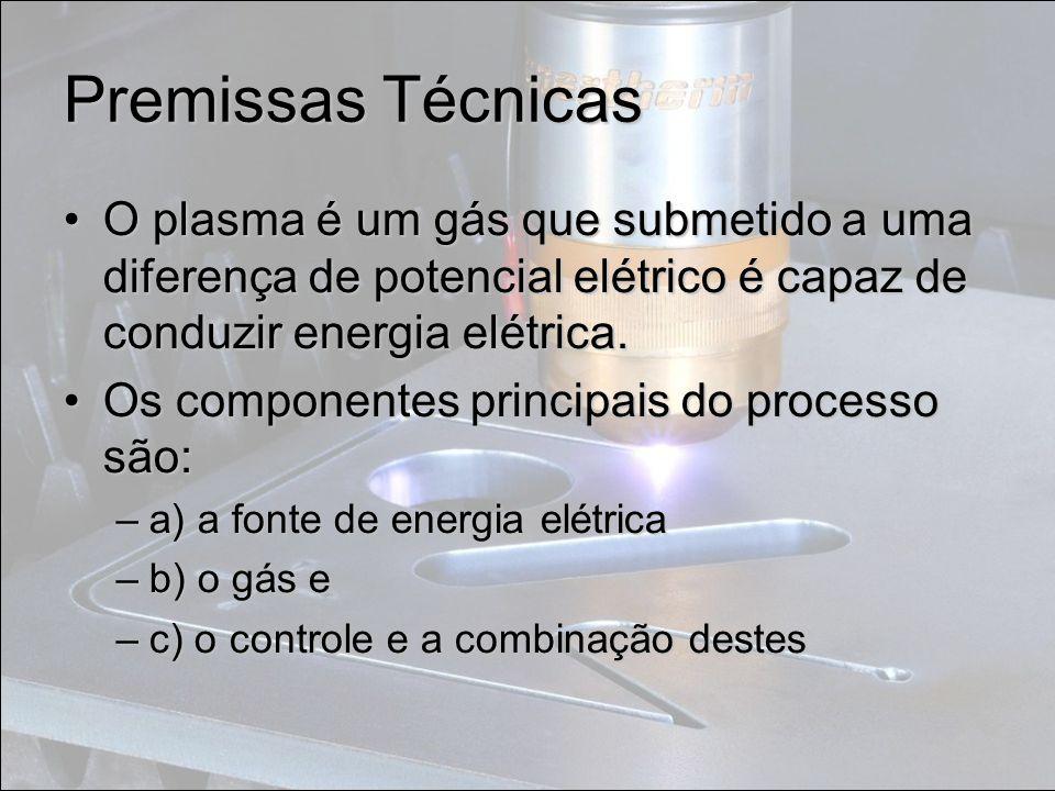 Premissas Técnicas O plasma é um gás que submetido a uma diferença de potencial elétrico é capaz de conduzir energia elétrica.O plasma é um gás que su