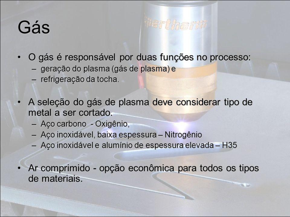 Gás O gás é responsável por duas funções no processo:O gás é responsável por duas funções no processo: –geração do plasma (gás de plasma) e –refrigera