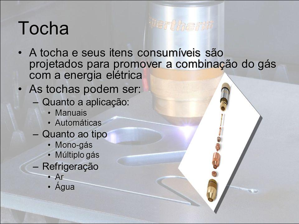 Tocha A tocha e seus itens consumíveis são projetados para promover a combinação do gás com a energia elétricaA tocha e seus itens consumíveis são pro