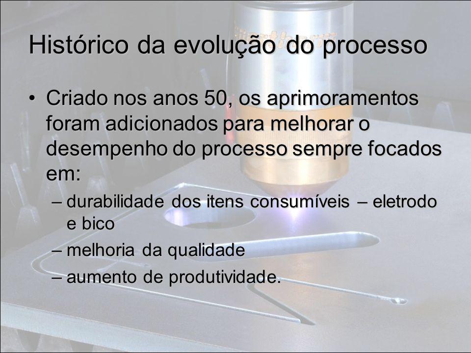 Histórico da evolução do processo Criado nos anos 50, os aprimoramentos foram adicionados para melhorar o desempenho do processo sempre focados em:Cri