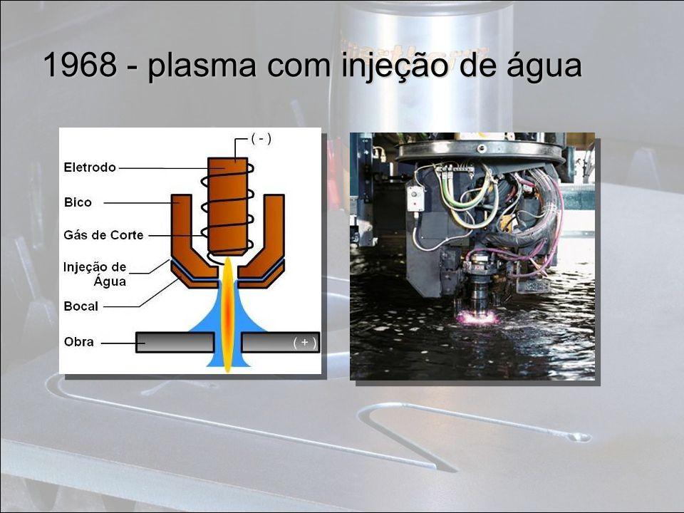 1968 - plasma com injeção de água