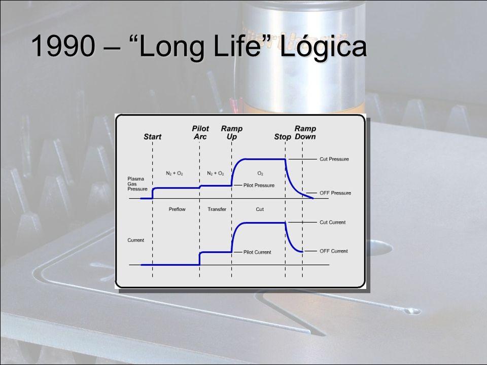 "1990 – ""Long Life"" Lógica"