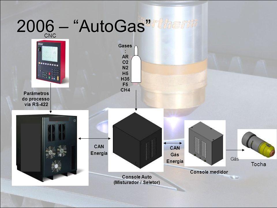 """2006 – """"AutoGas"""" CNC Console Auto (Misturador / Seletor) Tocha Console medidor CAN Energia Parâmetros do processo via RS-422 CAN Gás Energia Gases :"""