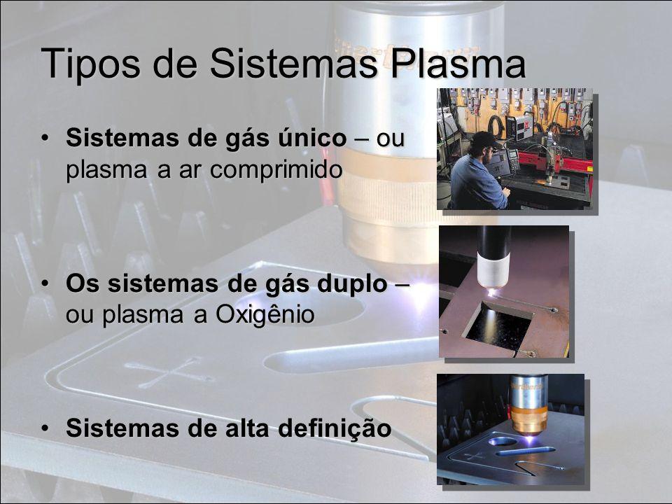 Tipos de Sistemas Plasma Sistemas de gás único – ou plasma a ar comprimidoSistemas de gás único – ou plasma a ar comprimido Os sistemas de gás duplo –