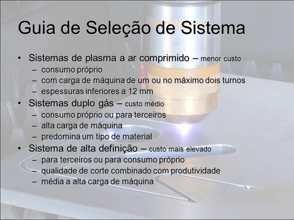 Guia de Seleção de Sistema Sistemas de plasma a ar comprimido – menor custoSistemas de plasma a ar comprimido – menor custo –consumo próprio –com carg