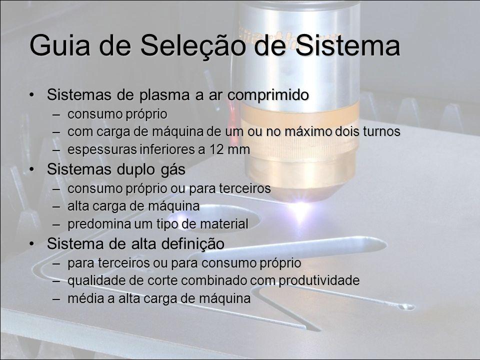 Guia de Seleção de Sistema Sistemas de plasma a ar comprimidoSistemas de plasma a ar comprimido –consumo próprio –com carga de máquina de um ou no máx