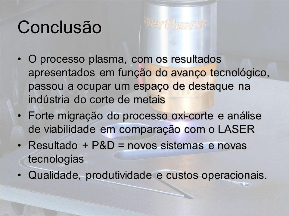 Conclusão O processo plasma, com os resultados apresentados em função do avanço tecnológico, passou a ocupar um espaço de destaque na indústria do cor