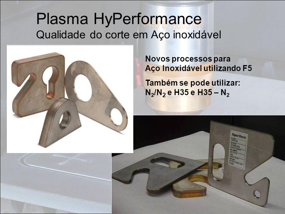 Novos processos para Aço Inoxidável utilizando F5 Também se pode utilizar: N 2 /N 2 e H35 e H35 – N 2 Plasma HyPerformance Qualidade do corte em Aço i