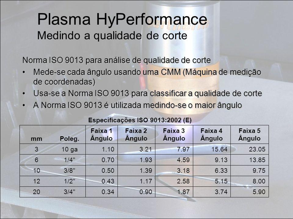Norma ISO 9013 para análise de qualidade de corte Mede-se cada ângulo usando uma CMM (Máquina de medição de coordenadas)Mede-se cada ângulo usando um