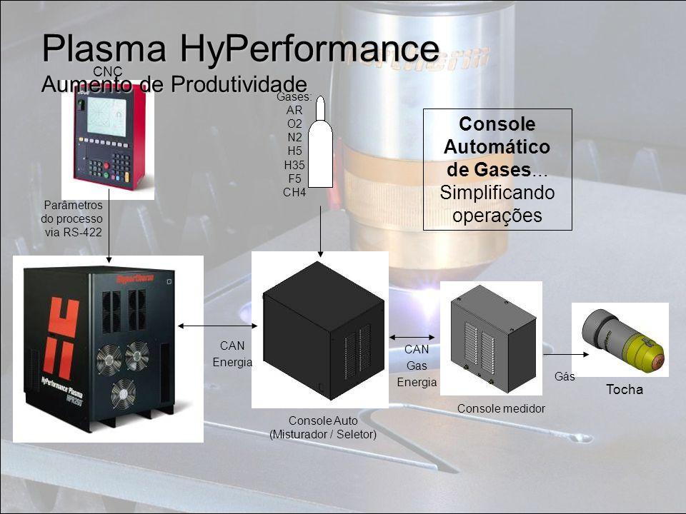 CNC Console Auto (Misturador / Seletor) Tocha Console medidor Console Automático de Gases... Simplificando operações CAN Energia Parâmetros do proces