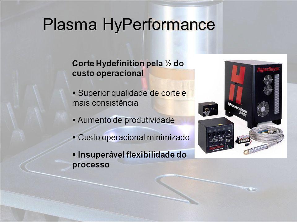 Plasma HyPerformance Corte Hydefinition pela ½ do custo operacional  Superior qualidade de corte e mais consistência  Aumento de produtividade  Cus