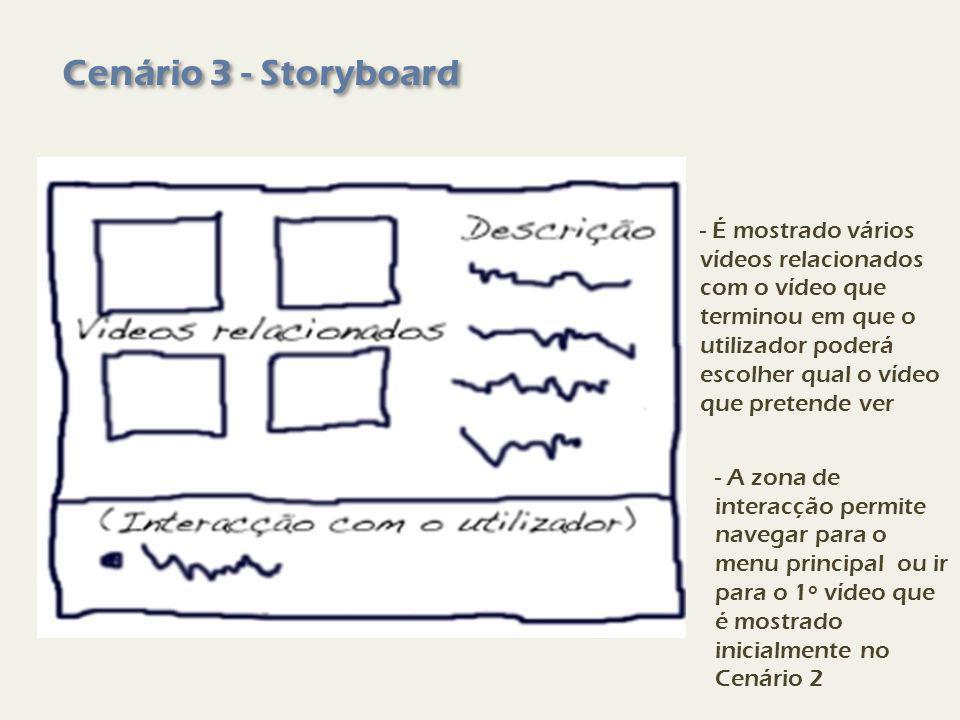 Cenário 3 - Storyboard - É mostrado vários vídeos relacionados com o vídeo que terminou em que o utilizador poderá escolher qual o vídeo que pretende ver - A zona de interacção permite navegar para o menu principal ou ir para o 1º vídeo que é mostrado inicialmente no Cenário 2