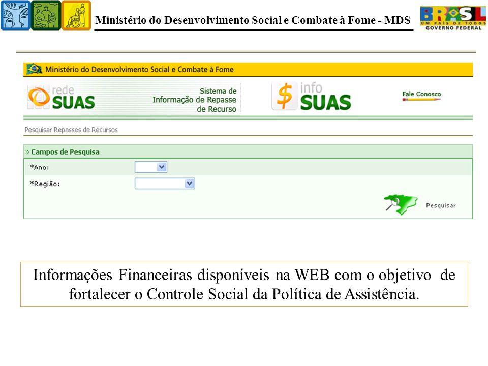 Informações Financeiras disponíveis na WEB com o objetivo de fortalecer o Controle Social da Política de Assistência.