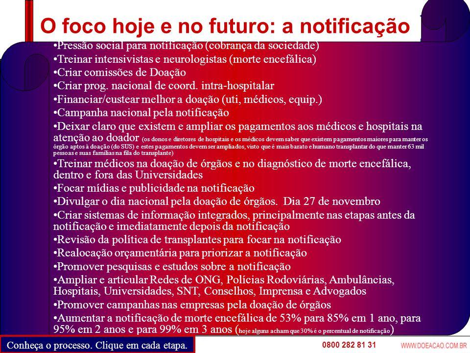 Divulgação no site 0800 282 81 31 O foco hoje e no futuro: a notificação DoarNotificarCaptarTransportarTransplantar Gargalo do processo Fontes da conclusão: Dr.