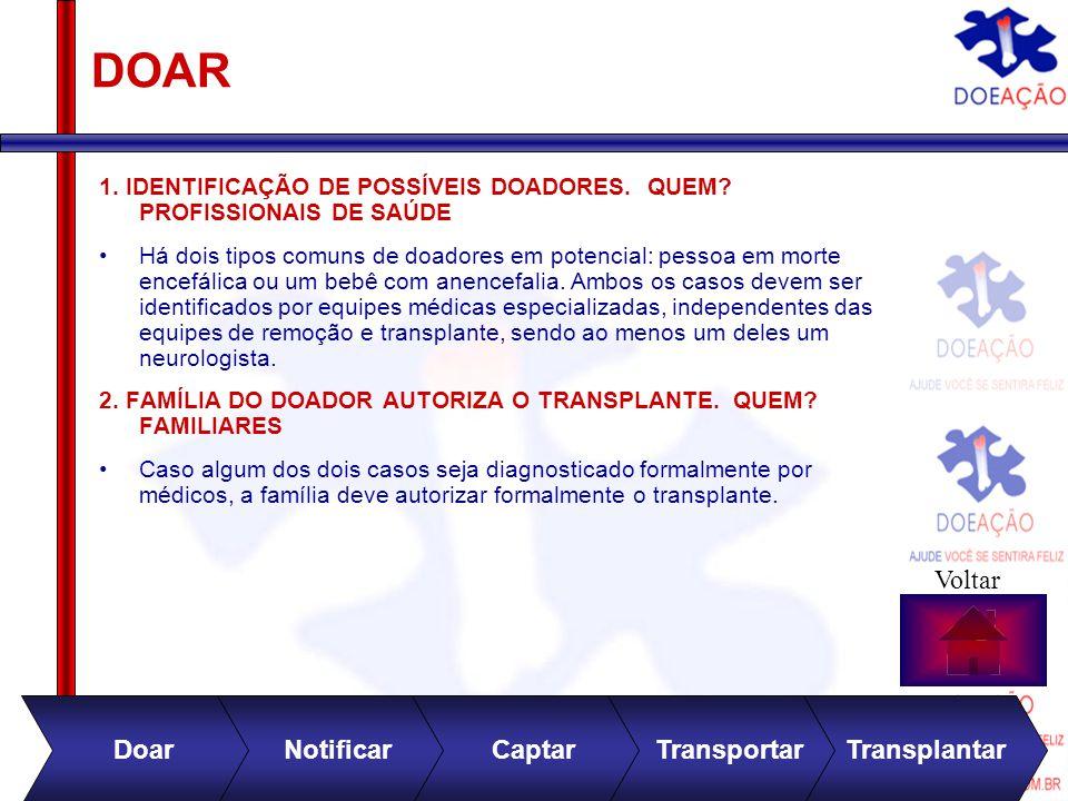 Divulgação no site 0800 282 81 31 DOAR 1.IDENTIFICAÇÃO DE POSSÍVEIS DOADORES.
