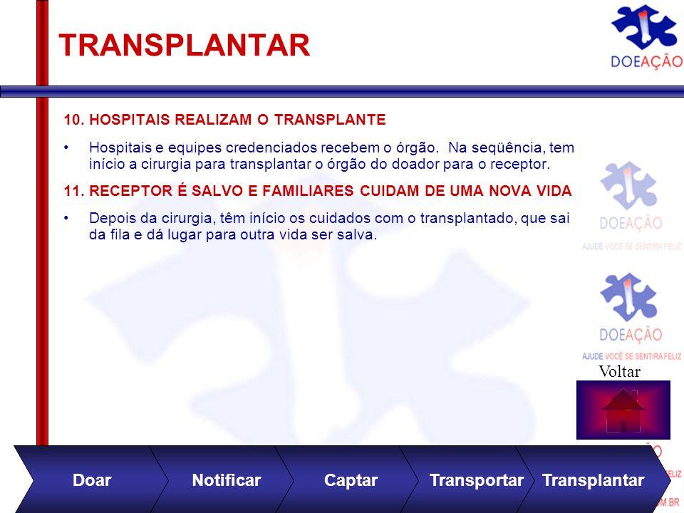 Divulgação no site 0800 282 81 31 TRANSPLANTAR 10. HOSPITAIS REALIZAM O TRANSPLANTE Hospitais e equipes credenciados recebem o órgão. Na seqüência, te