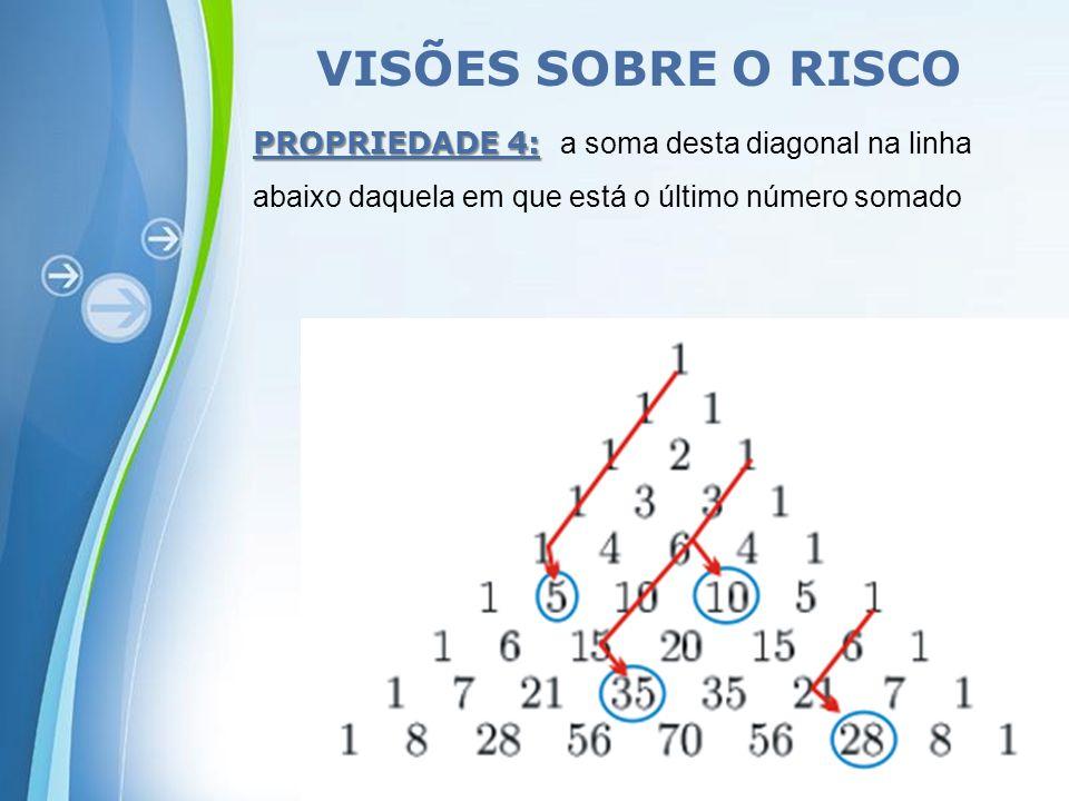 Powerpoint Templates Page 10 PROPRIEDADE 4: PROPRIEDADE 4: a soma desta diagonal na linha abaixo daquela em que está o último número somado VISÕES SOBRE O RISCO