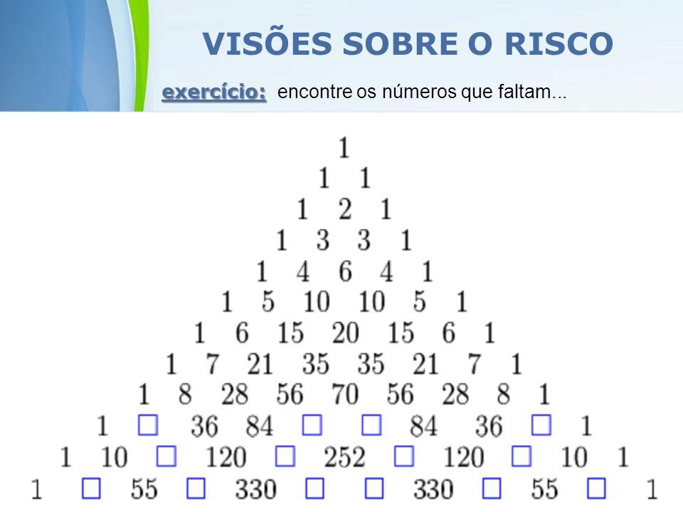 Powerpoint Templates Page 11 exercício: exercício: encontre os números que faltam...