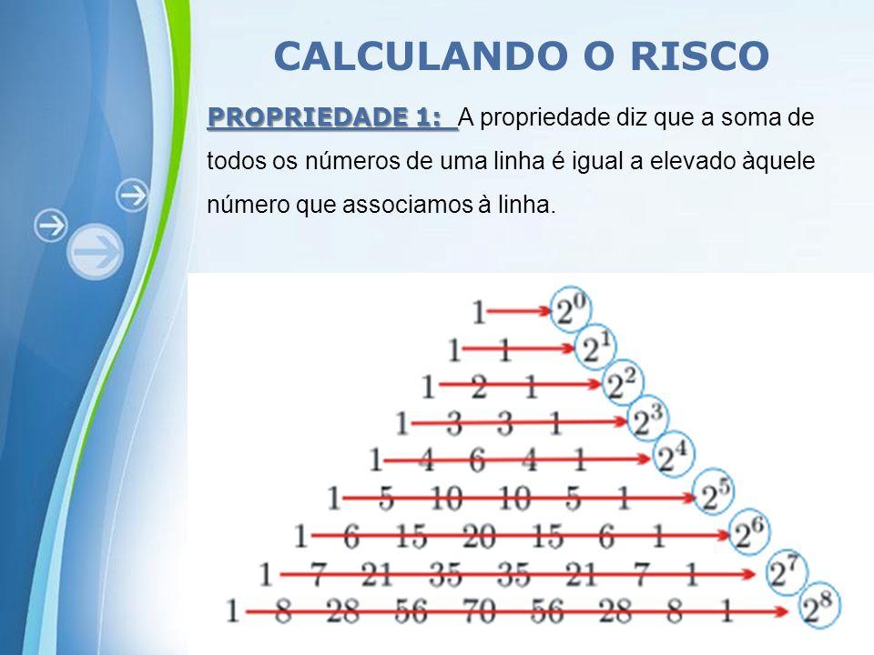 Powerpoint Templates Page 7 PROPRIEDADE 1: PROPRIEDADE 1: A propriedade diz que a soma de todos os números de uma linha é igual a elevado àquele número que associamos à linha.