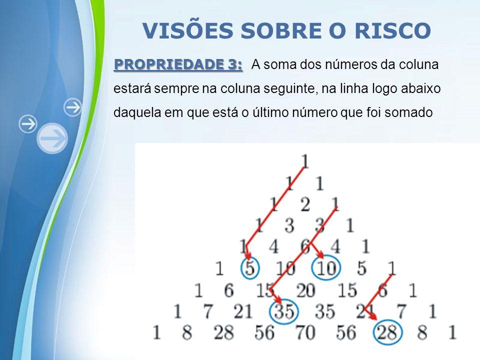 Powerpoint Templates Page 9 PROPRIEDADE 3: PROPRIEDADE 3: A soma dos números da coluna estará sempre na coluna seguinte, na linha logo abaixo daquela em que está o último número que foi somado VISÕES SOBRE O RISCO