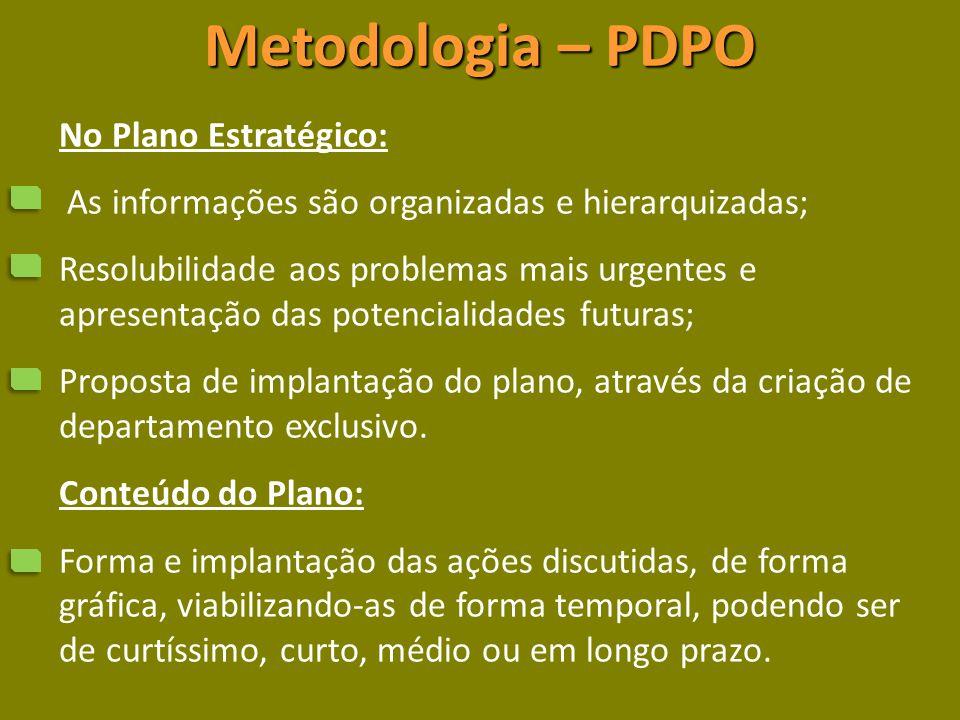 Metodologia – PDPO No Plano Estratégico: As informações são organizadas e hierarquizadas; Resolubilidade aos problemas mais urgentes e apresentação das potencialidades futuras; Proposta de implantação do plano, através da criação de departamento exclusivo.