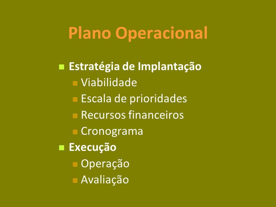 Plano Operacional Estratégia de Implantação Viabilidade Escala de prioridades Recursos financeiros Cronograma Execução Operação Avaliação