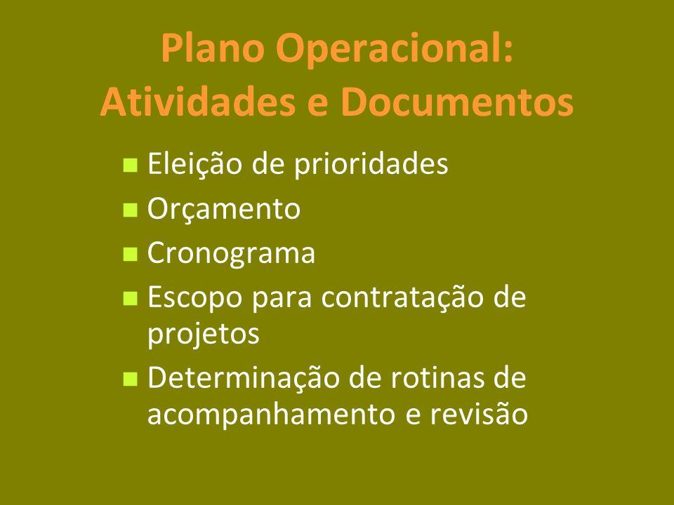 Plano Operacional: Atividades e Documentos Eleição de prioridades Orçamento Cronograma Escopo para contratação de projetos Determinação de rotinas de acompanhamento e revisão