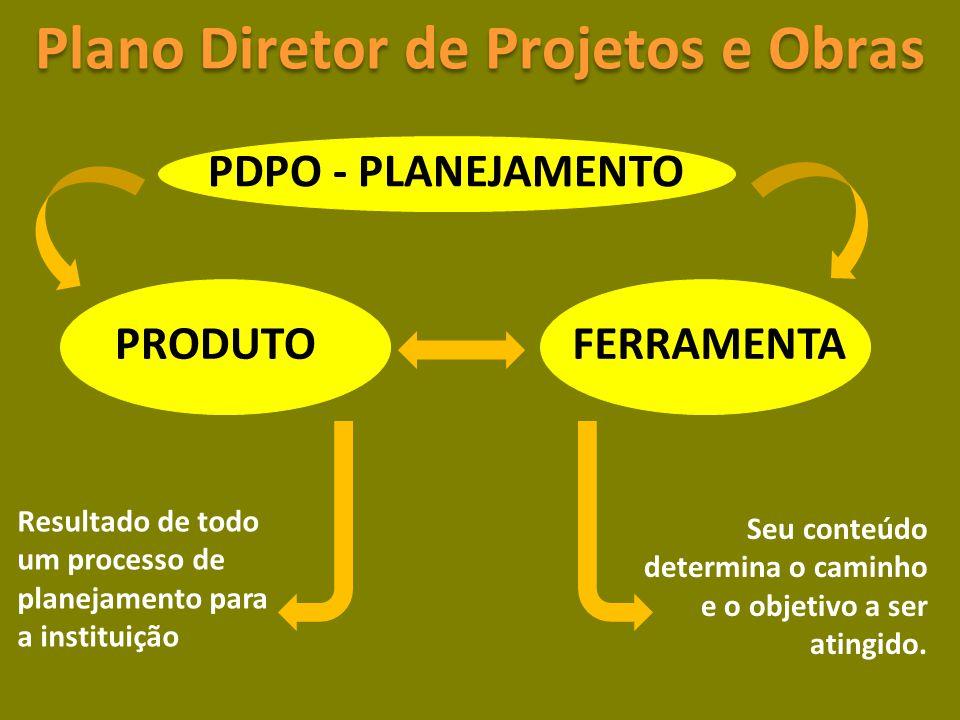 PRODUTOFERRAMENTA PDPO - PLANEJAMENTO Resultado de todo um processo de planejamento para a instituição Seu conteúdo determina o caminho e o objetivo a ser atingido.