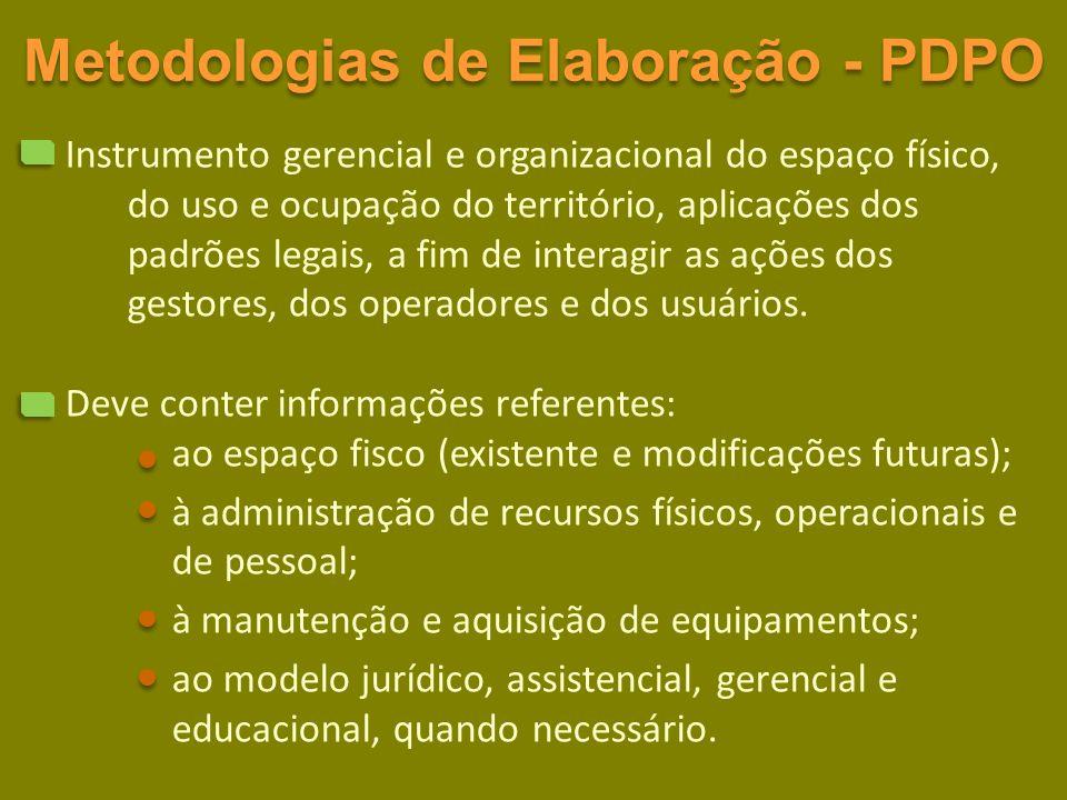 Metodologias de Elaboração - PDPO Instrumento gerencial e organizacional do espaço físico, do uso e ocupação do território, aplicações dos padrões legais, a fim de interagir as ações dos gestores, dos operadores e dos usuários.