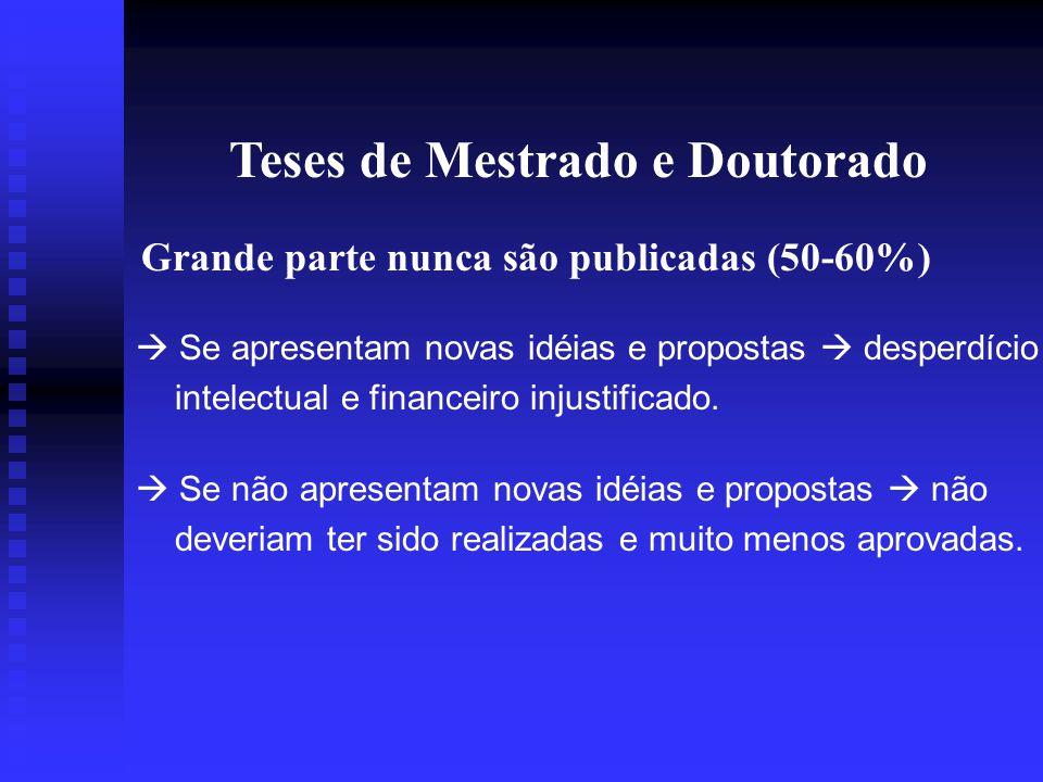 Teses de Mestrado e Doutorado Grande parte nunca são publicadas (50-60%)  Se apresentam novas idéias e propostas  desperdício intelectual e financeiro injustificado.