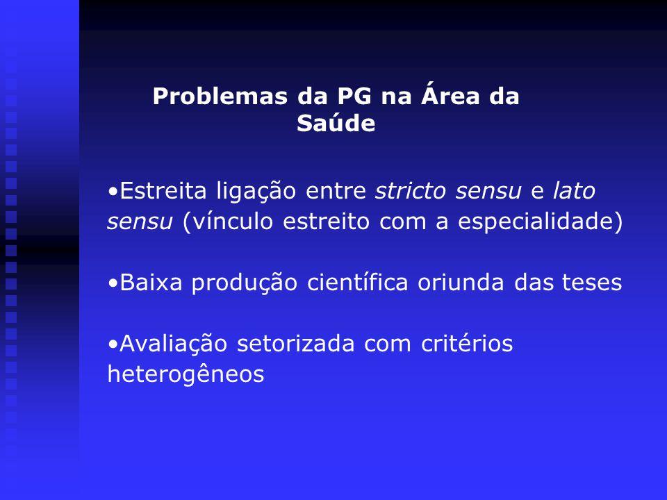 Problemas da PG na Área da Saúde Estreita ligação entre stricto sensu e lato sensu (vínculo estreito com a especialidade) Baixa produção científica oriunda das teses Avaliação setorizada com critérios heterogêneos