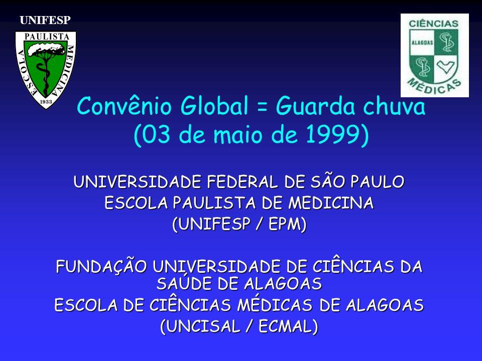 Convênio Global = Guarda chuva (03 de maio de 1999) UNIVERSIDADE FEDERAL DE SÃO PAULO ESCOLA PAULISTA DE MEDICINA (UNIFESP / EPM) FUNDAÇÃO UNIVERSIDADE DE CIÊNCIAS DA SAÚDE DE ALAGOAS ESCOLA DE CIÊNCIAS MÉDICAS DE ALAGOAS (UNCISAL / ECMAL) UNIFESP