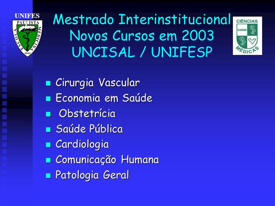 Mestrado Interinstitucional Novos Cursos em 2003 UNCISAL / UNIFESP n Cirurgia Vascular n Economia em Saúde n Obstetrícia n Saúde Pública n Cardiologia n Comunicação Humana n Patologia Geral UNIFES P
