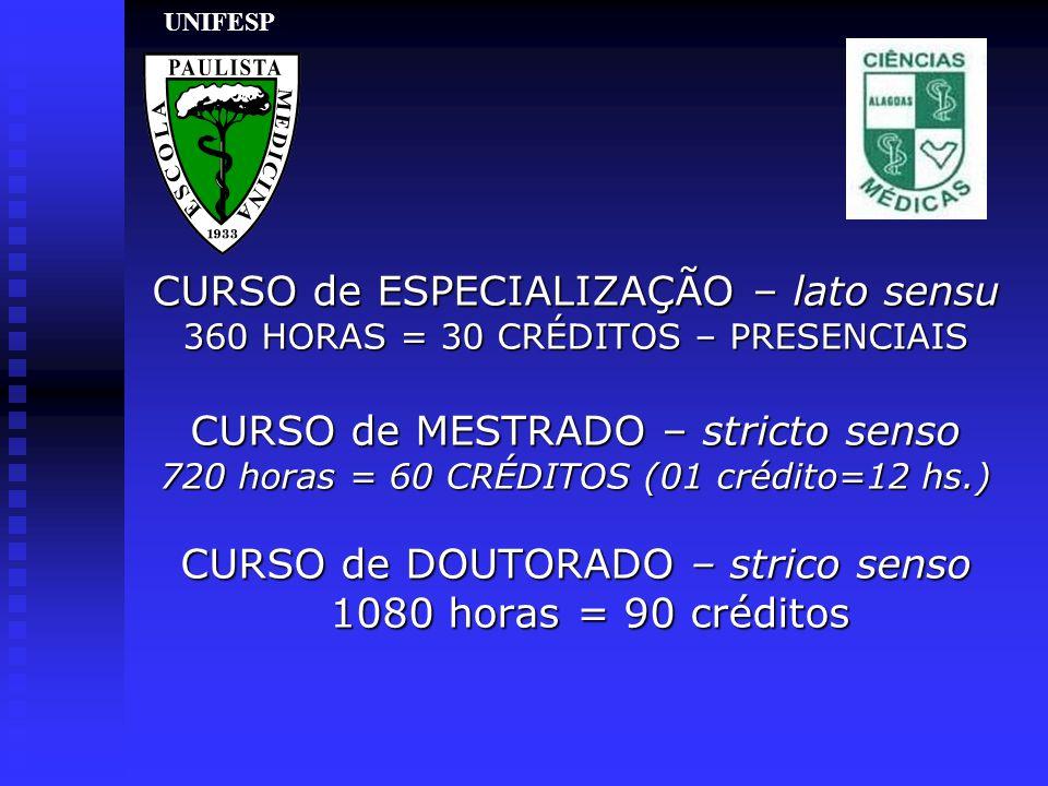 CURSO de ESPECIALIZAÇÃO – lato sensu 360 HORAS = 30 CRÉDITOS – PRESENCIAIS CURSO de MESTRADO – stricto senso 720 horas = 60 CRÉDITOS (01 crédito=12 hs.) CURSO de DOUTORADO – strico senso 1080 horas = 90 créditos 1080 horas = 90 créditos UNIFESP