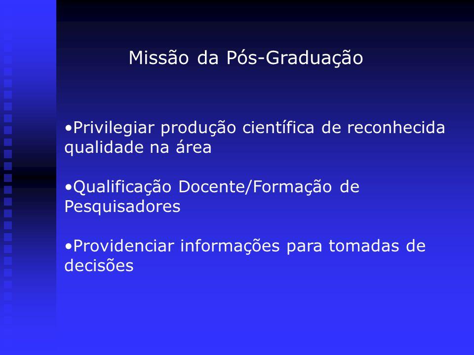 Privilegiar produção científica de reconhecida qualidade na área Qualificação Docente/Formação de Pesquisadores Providenciar informações para tomadas de decisões Missão da Pós-Graduação