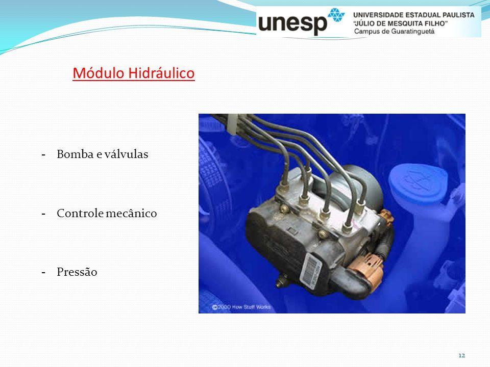 12 Módulo Hidráulico -Bomba e válvulas -Controle mecânico -Pressão