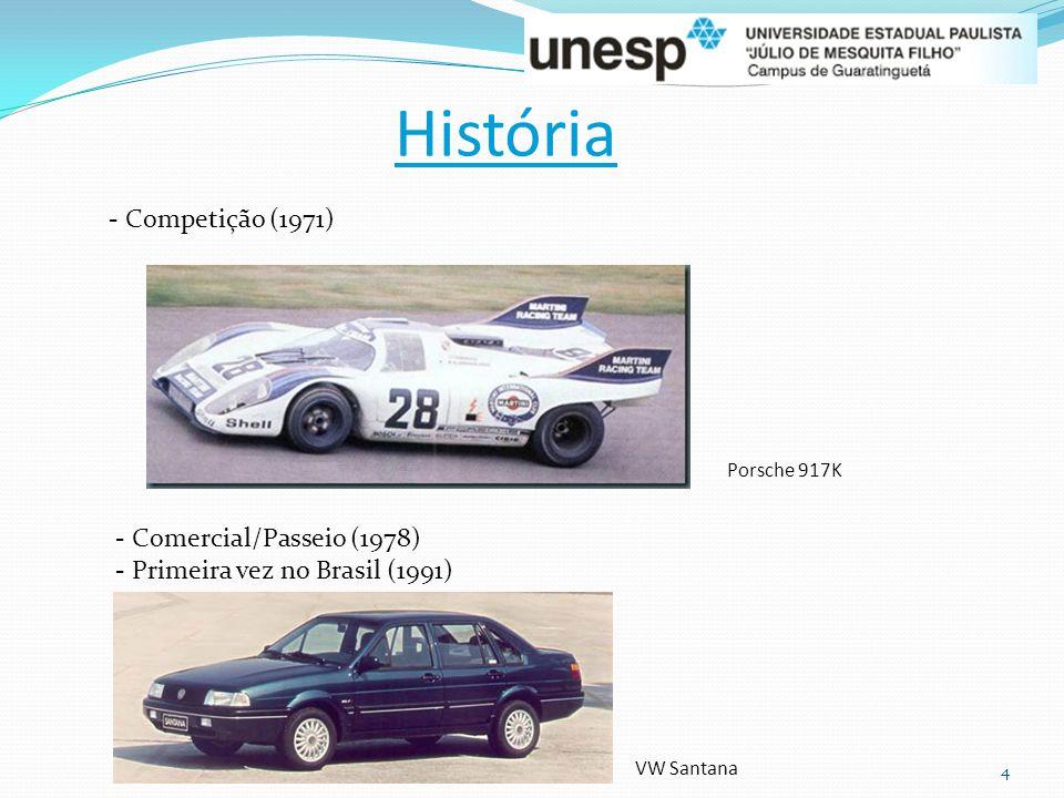 História 4 - Competição (1971) - Comercial/Passeio (1978) - Primeira vez no Brasil (1991) Porsche 917K VW Santana