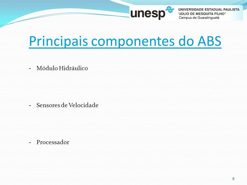 Principais componentes do ABS 8 -Módulo Hidráulico -Sensores de Velocidade -Processador