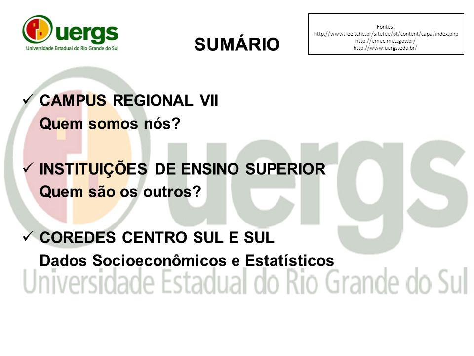 SUMÁRIO CAMPUS REGIONAL VII Quem somos nós.INSTITUIÇÕES DE ENSINO SUPERIOR Quem são os outros.