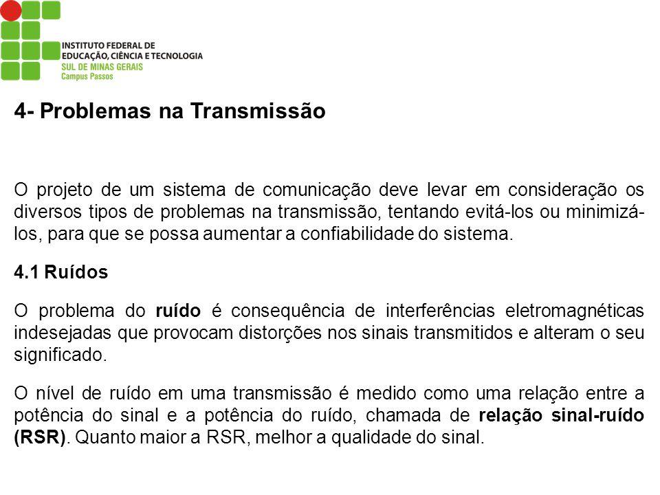 4- Problemas na Transmissão O projeto de um sistema de comunicação deve levar em consideração os diversos tipos de problemas na transmissão, tentando