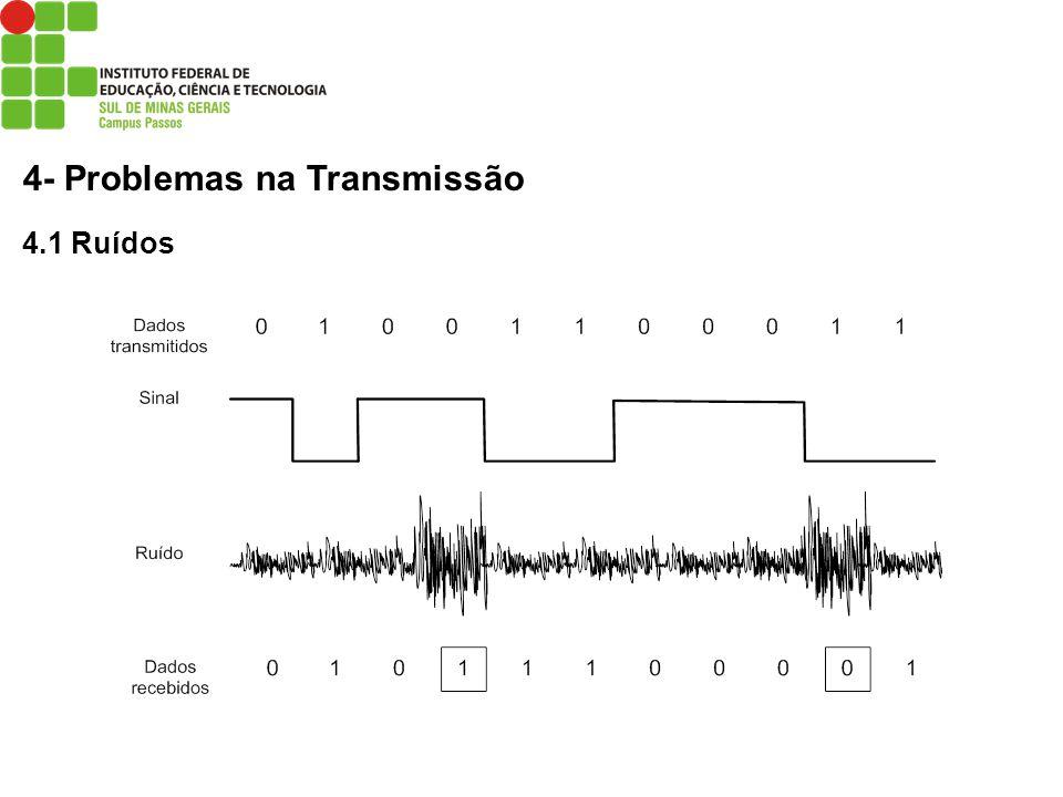 4- Problemas na Transmissão 4.1 Ruídos