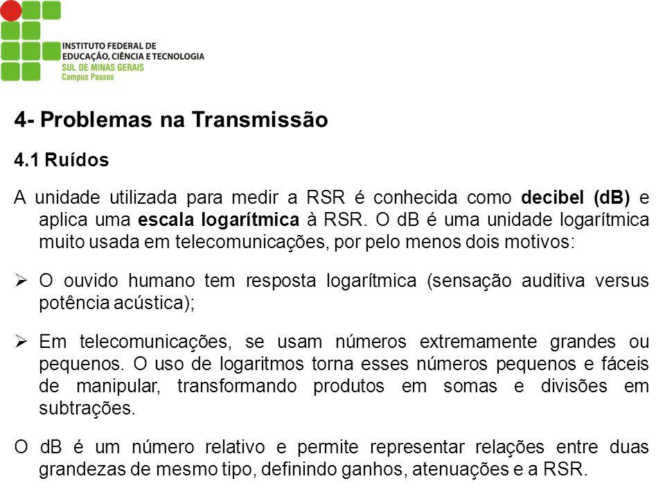 4- Problemas na Transmissão 4.1 Ruídos A unidade utilizada para medir a RSR é conhecida como decibel (dB) e aplica uma escala logarítmica à RSR. O dB